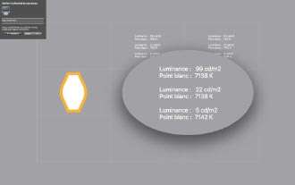 Led lights what is the difference between warm white cool