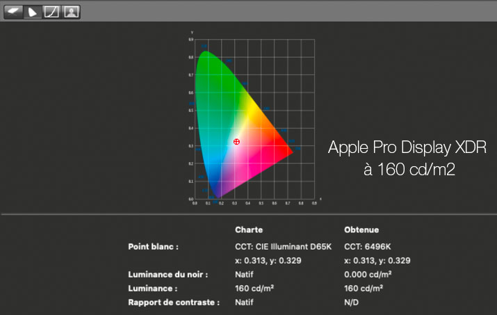 Final report after calibration of the Apple Pro Display XDR with the i1Display Pro at 160 cd/m2
